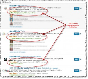 Social Media Search Results in LinkedIn Groups