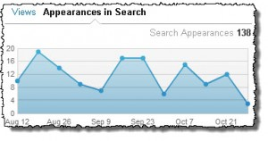 LinkedIn Appearances in Search