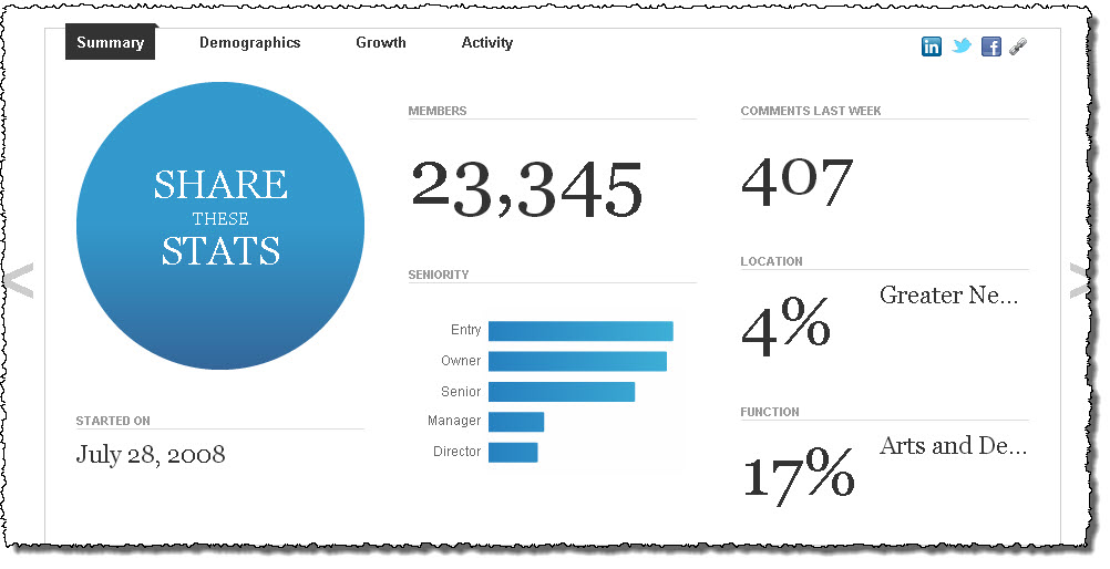 How to use LinkedIn to drive Massive Traffic to your Site
